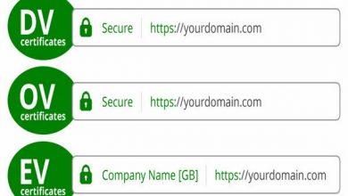 تصویر از انواع گواهی دیجیتال SSL