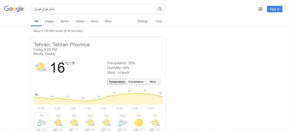 هواشناسی Google