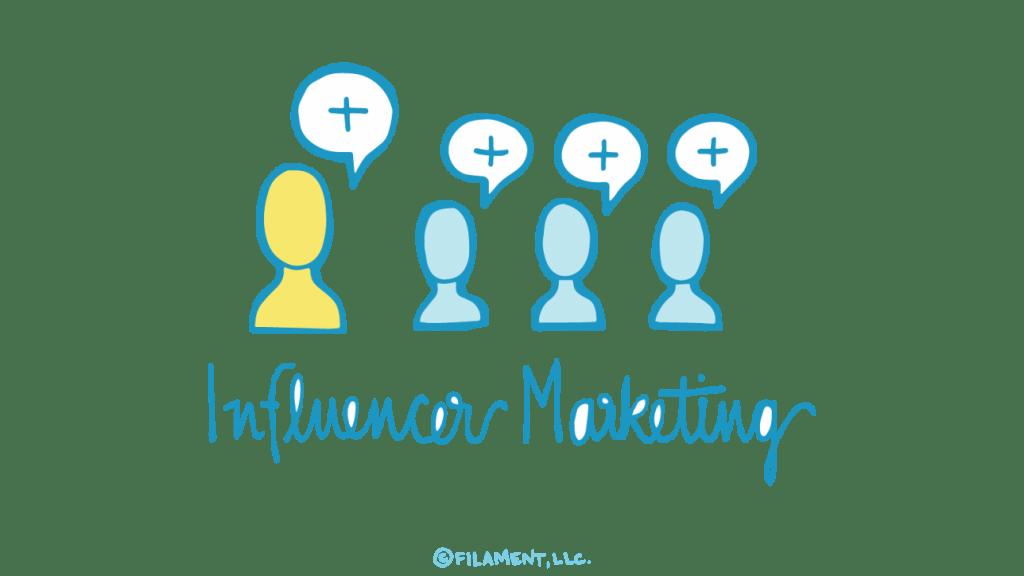 بازاریابی تأثیرگذاران (اینفلوئنسر مارکتینگ)