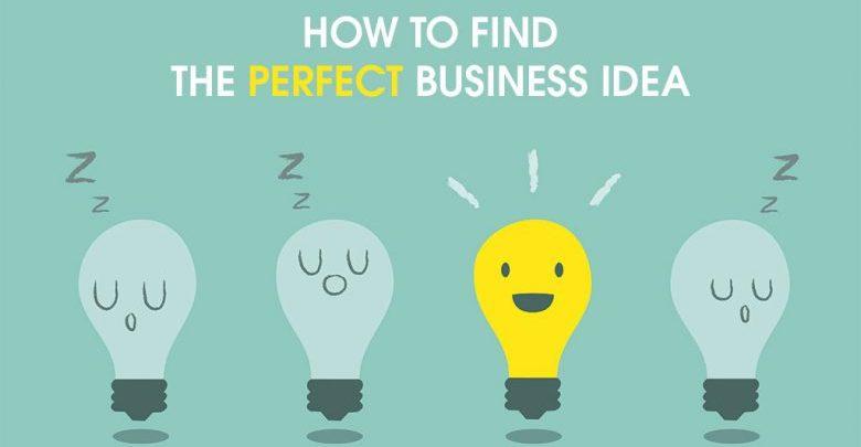 چگونه ایده کسب و کار خوب پیدا کنیم؟